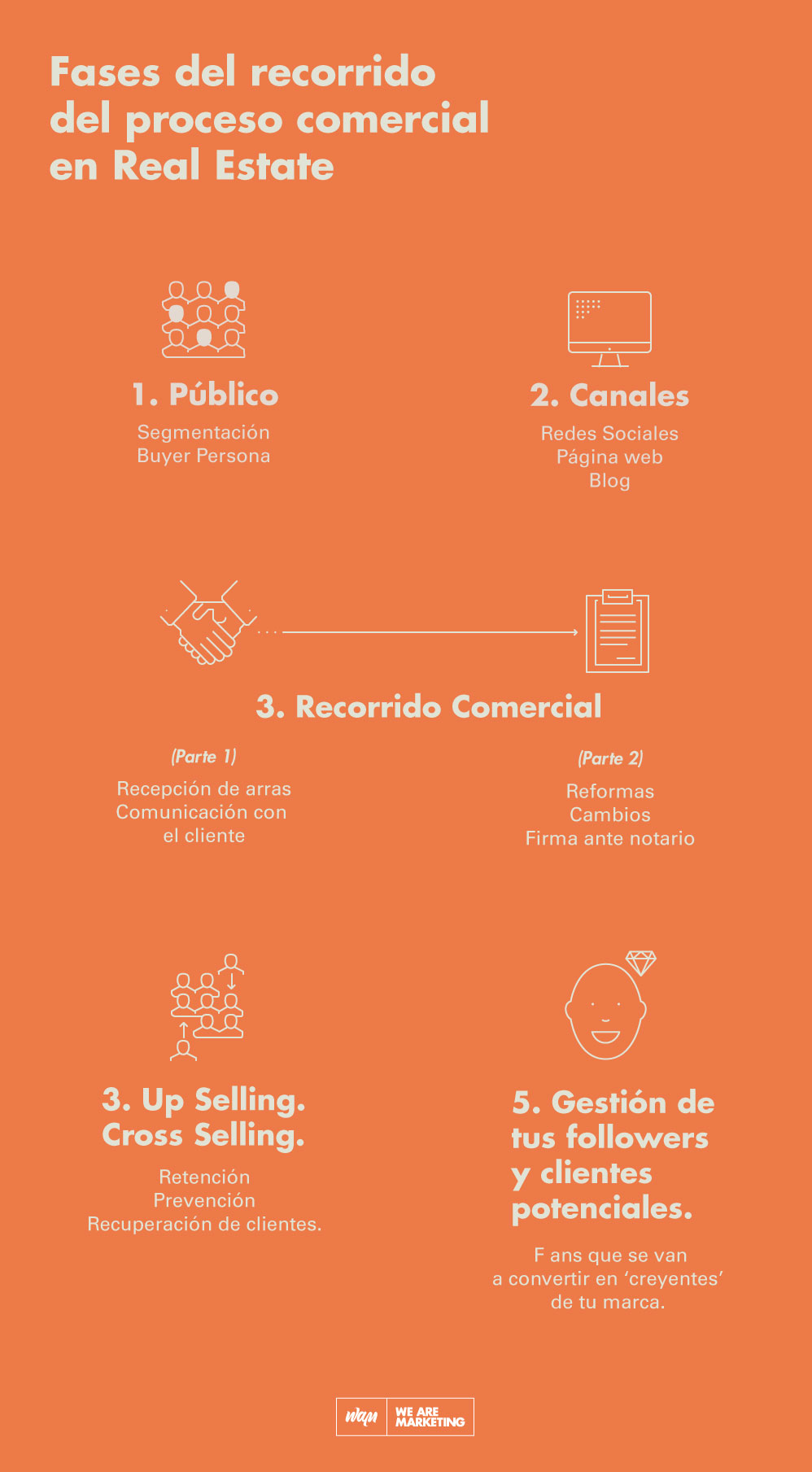 infografia_Toda-la-verdad-sobre-como-funciona-el-Marketing-Digital-en-Real-Estate.jpg