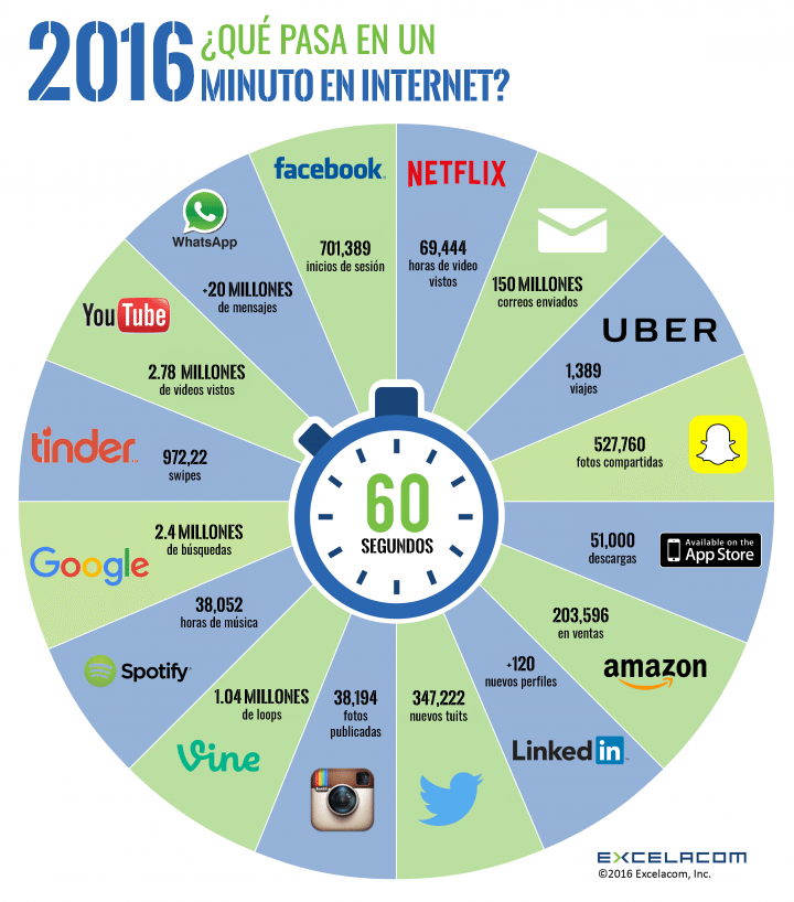 internet_minute.png
