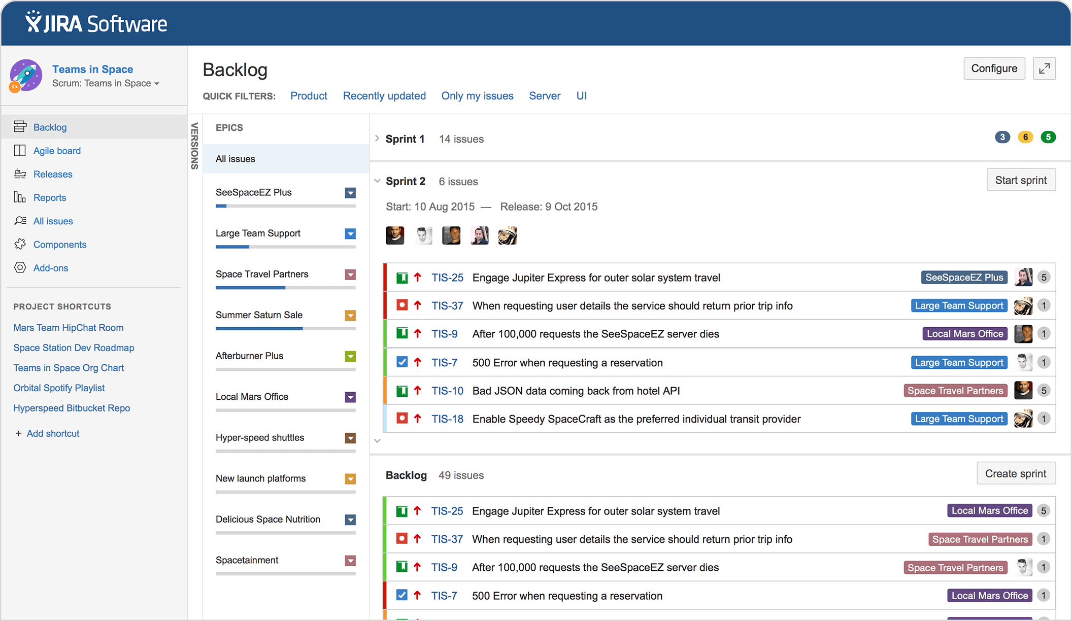JIRA SOFTWARE DASHBOARD