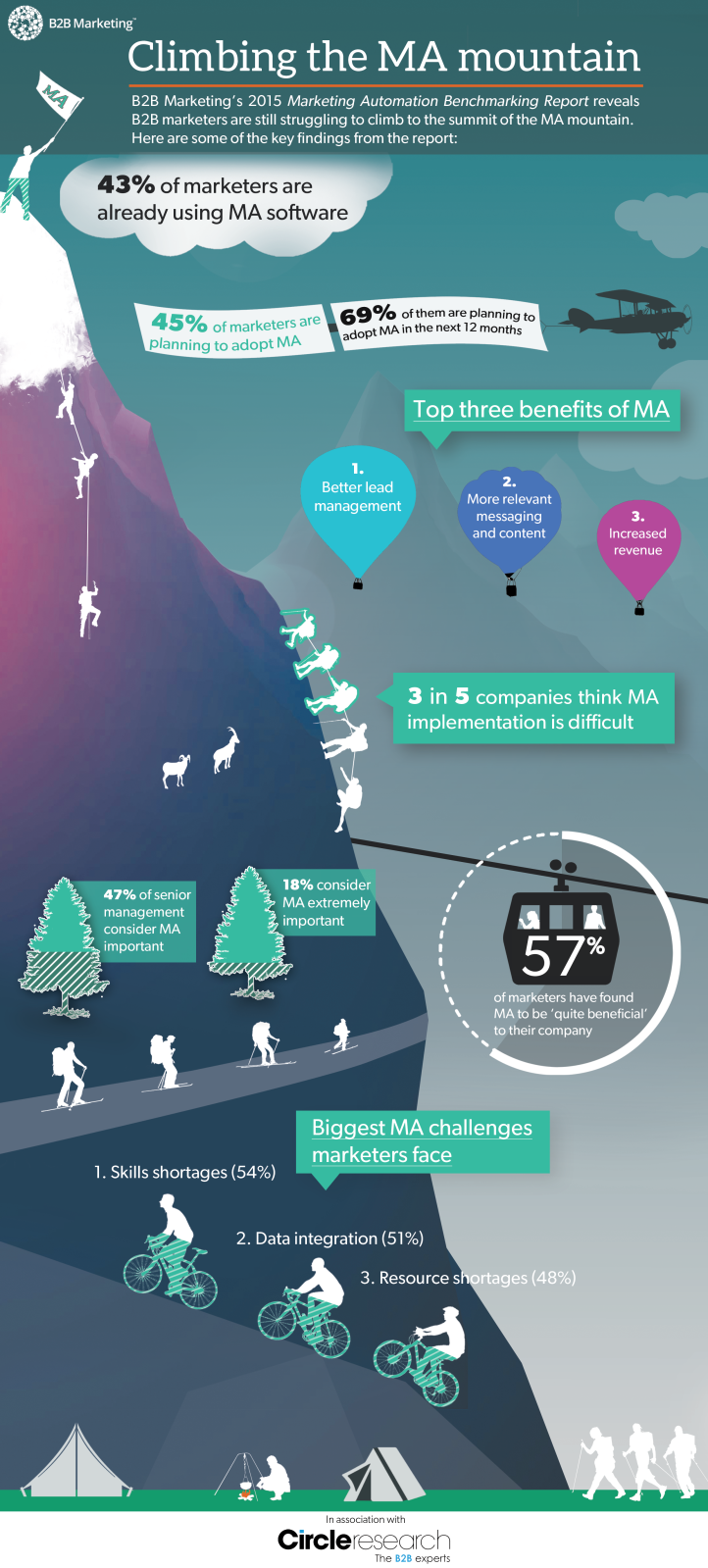 INFOGRAFIA_CLIMBING_THE_MA_MOUNTAIN