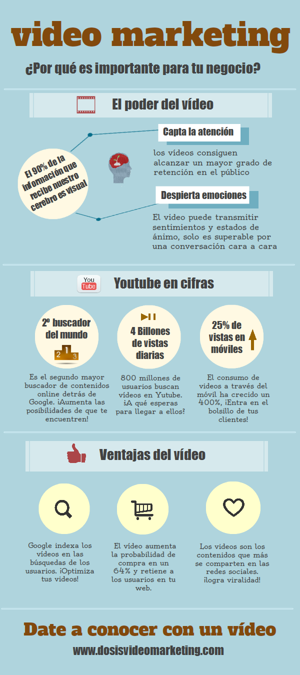 infografia_video_marketing1.png
