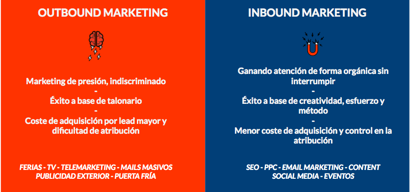 INBOUND MARKETING Vs OUTBOUND MARKETING.png
