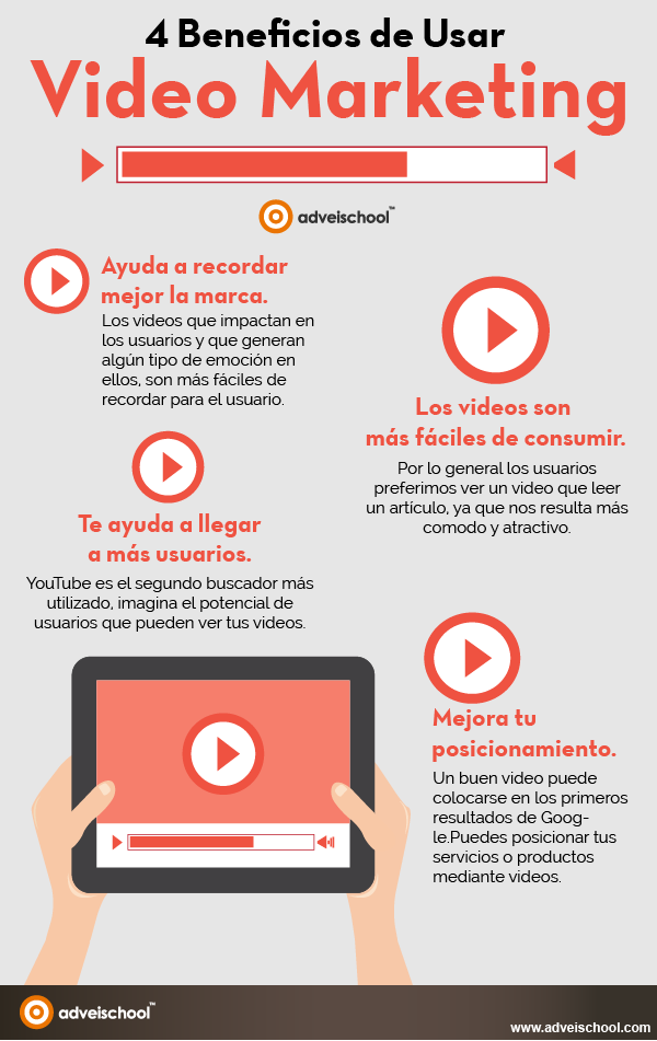 4-beneficios-video-marketing-infografia.png