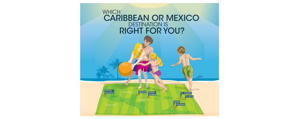 Which Caribbean Or Mexico Destination Is Right For You?