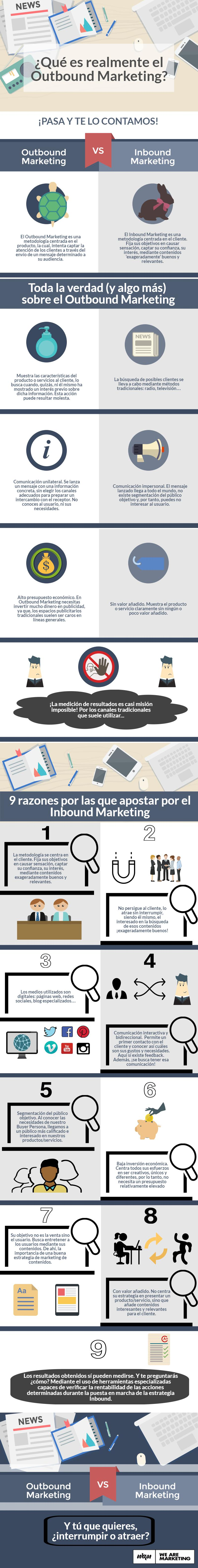Que es outbound Marketing