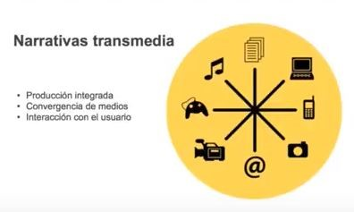 Beneficios de la narrativa transmedia