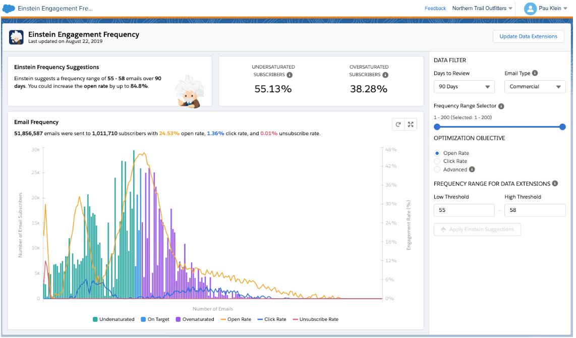 Salesforce Einstein engagement frequency