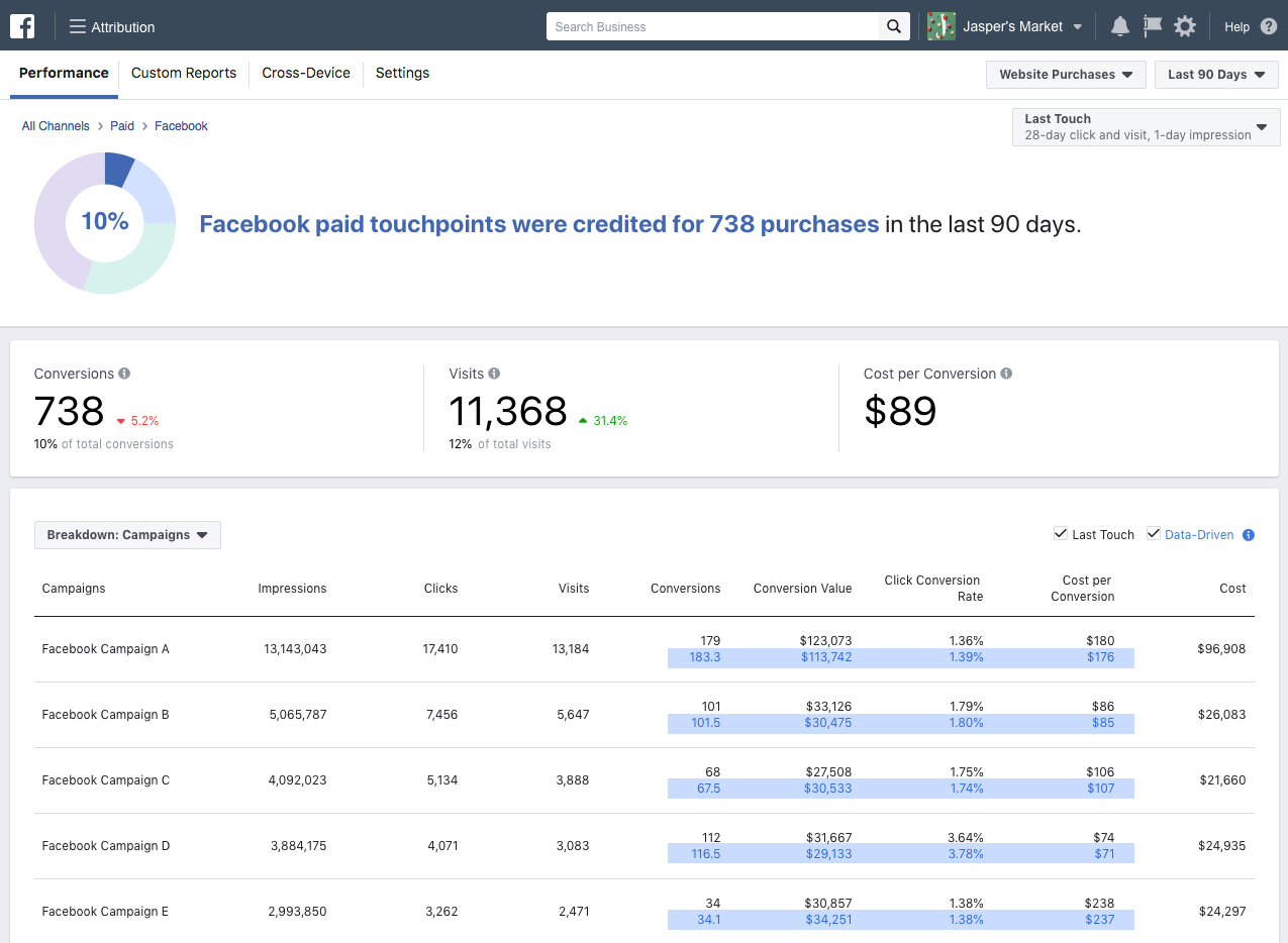 facebook attribution