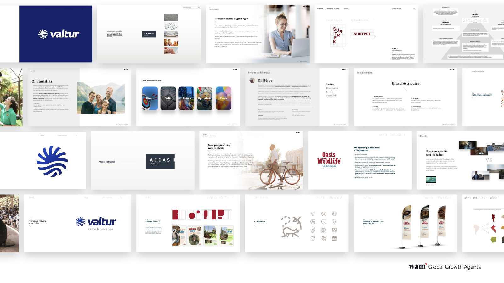 Branding and corporate image for business success